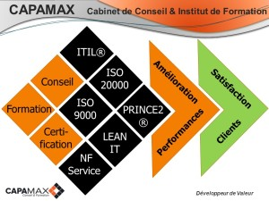 CAPAMAX by Pascal LAFITTE v9